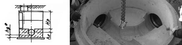 лоток канализационного колодца