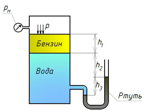 Задача на давление в точке - расчетная схема к задаче