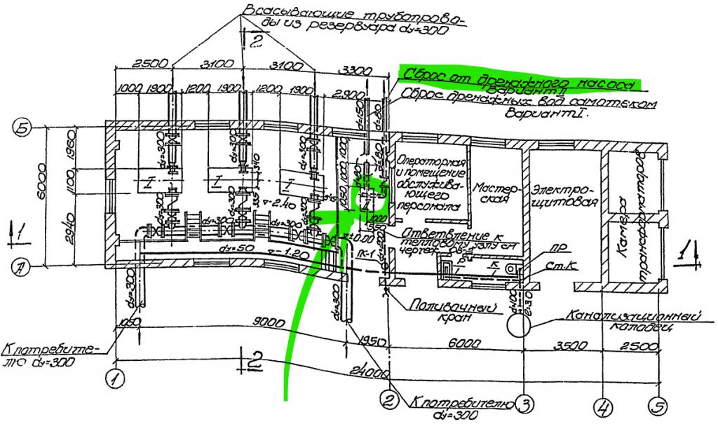 насосная станция второго подъема типовой проект